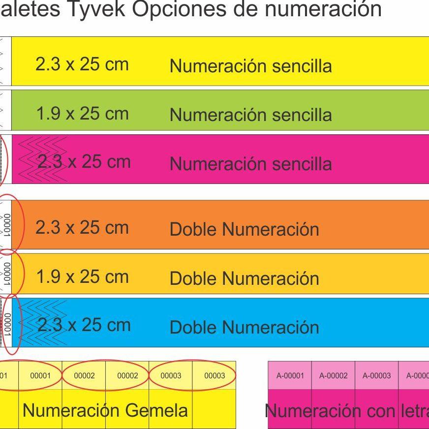Tyvek-opciones-numeracion